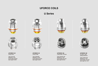 VOOPOO UFORCE T2 Coils Guide