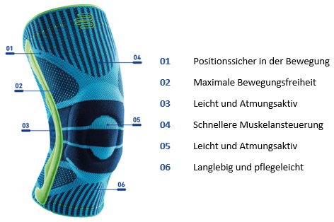 Bauerfeind Sports Knee Support Kniebandage Detail