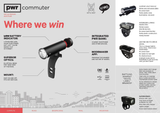 KNOG PWR COMMUTER 450 LUMENS HEAD LIGHT