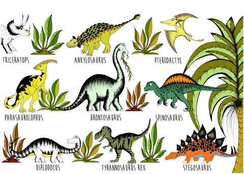 Print - IN THE JUNGLE DINOSAUR NAME CHART