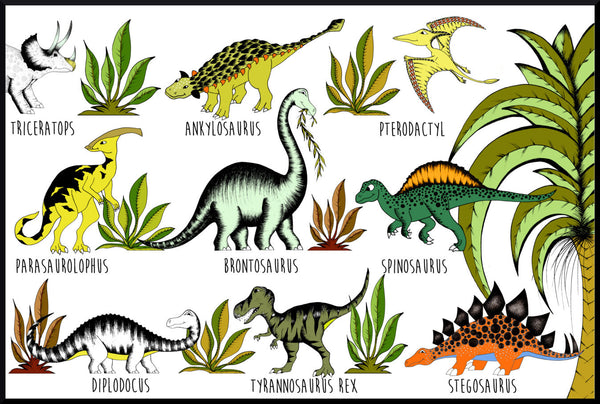 Poster - In The Jungle Dinosaur Name Chart