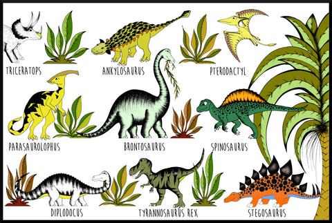 In The Jungle Dinosaur Name Chart / Large / 50cm x 70cm
