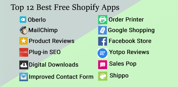 Top 12 Best Shopify Apps 2017