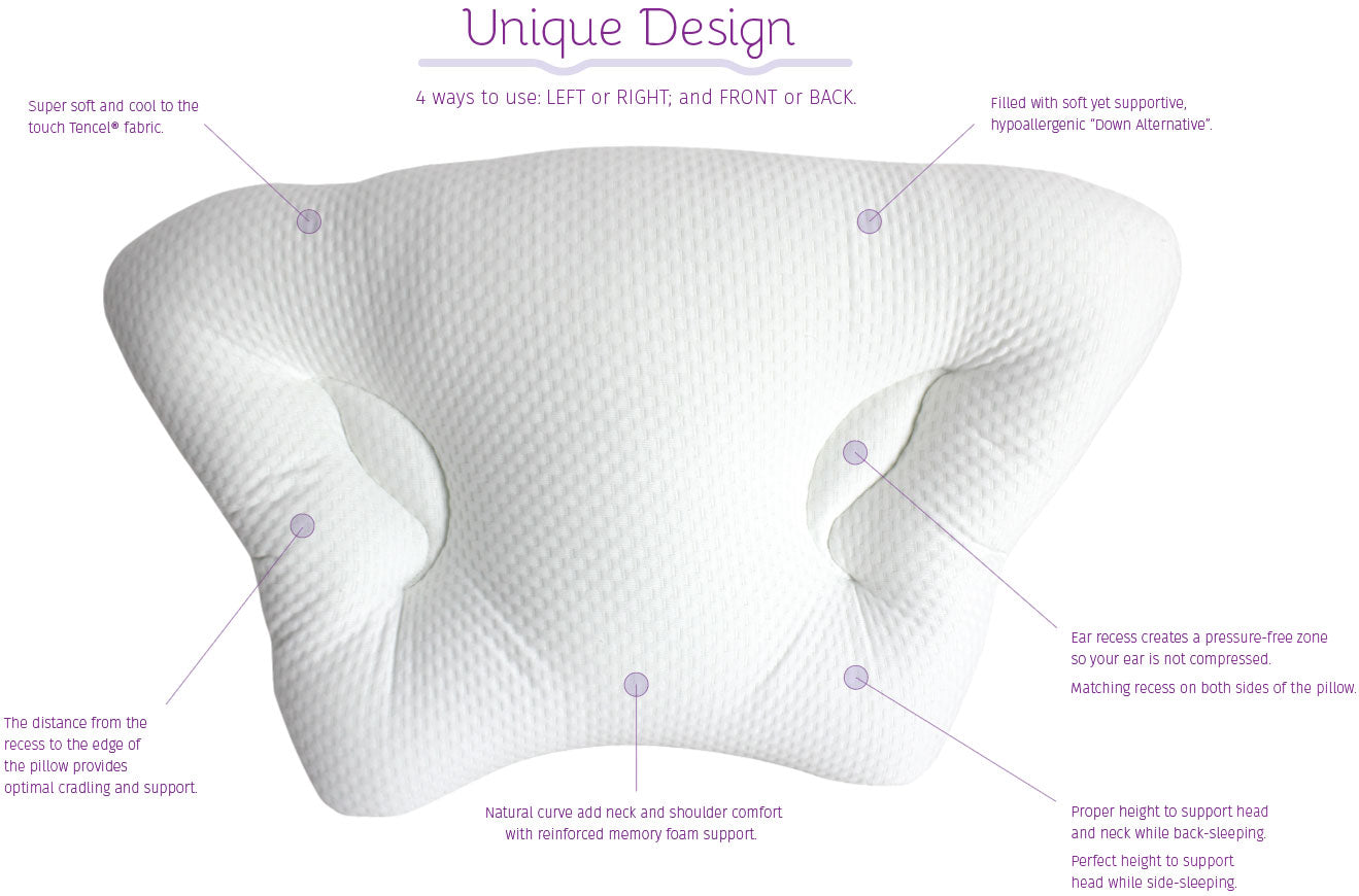 The Facelyft Pillow Features
