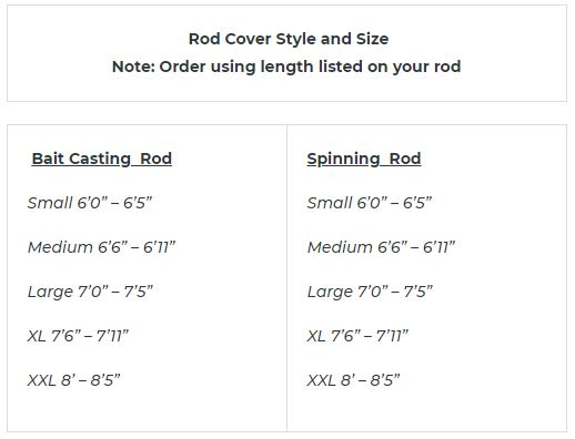 Rod Cover Size Chart