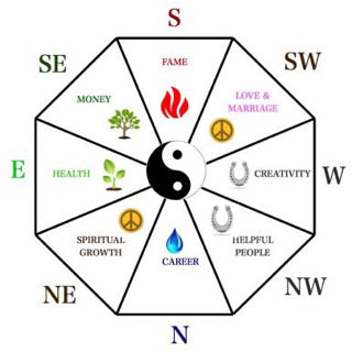 1 Day Feng Shui Workshop