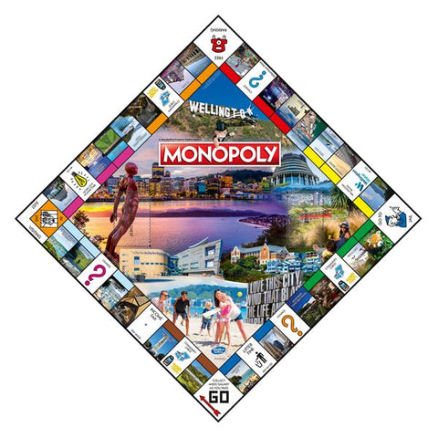 Monopoly - Wellington NZ Edition
