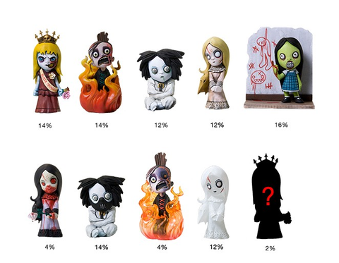 "Living Dead Dolls - 2"" Collectable Figurines Series 3 Blind Boxes."