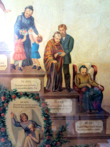 Antique Religious Chromolithograph By Seiber Steps In The