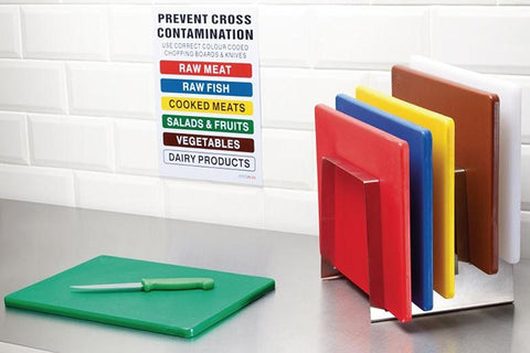 Mr Chop HACCP Colour coded