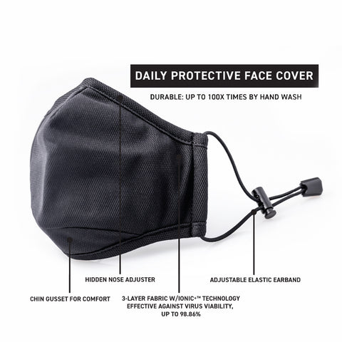 Face Mask Coronavisrus protection