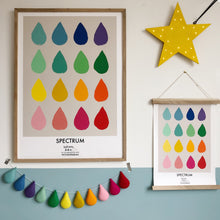 Load image into Gallery viewer, Spectrum Droplet garland. Made to order within 4 weeks