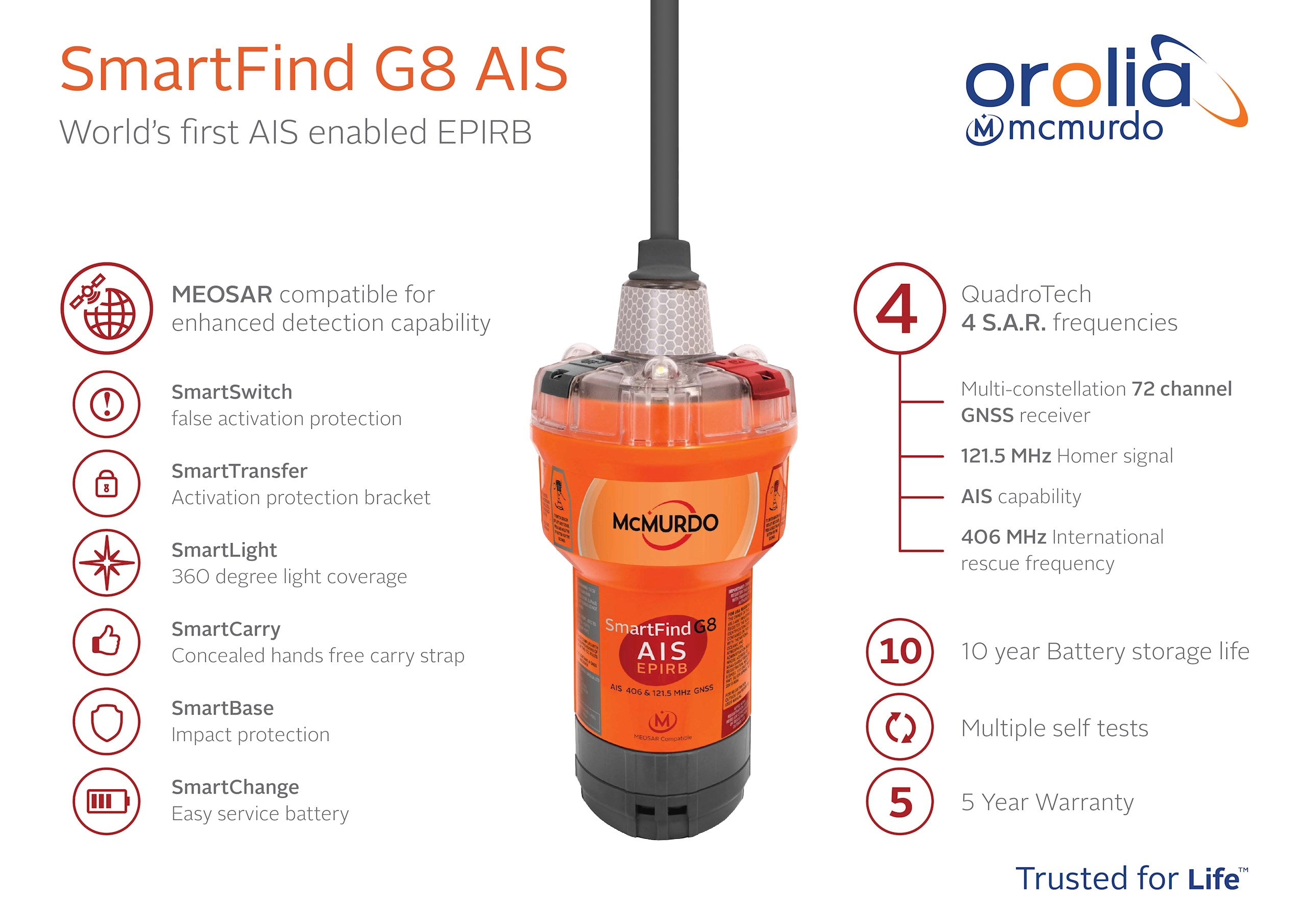 McMurdo G8 AIS Smartfind EPIRB Category 2 - Life Raft and Survival Equipment, Inc.