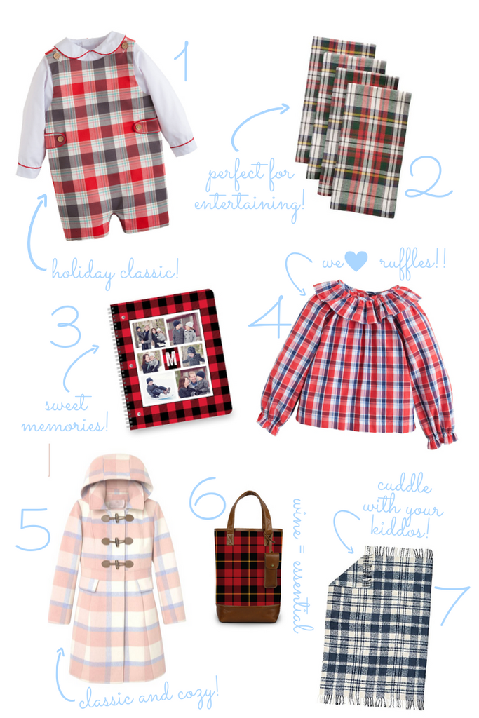 Mad for Plaid Wishlist