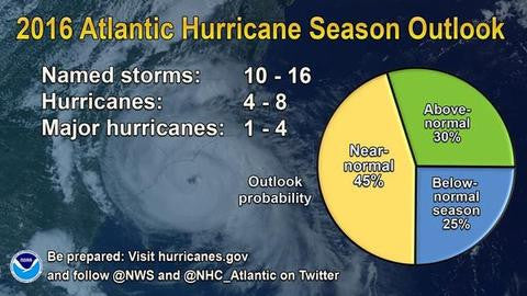Hurricane Season 2016:  It Only Takes One!