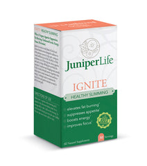 IGNITE: Healthy Slimming - Weight Loss