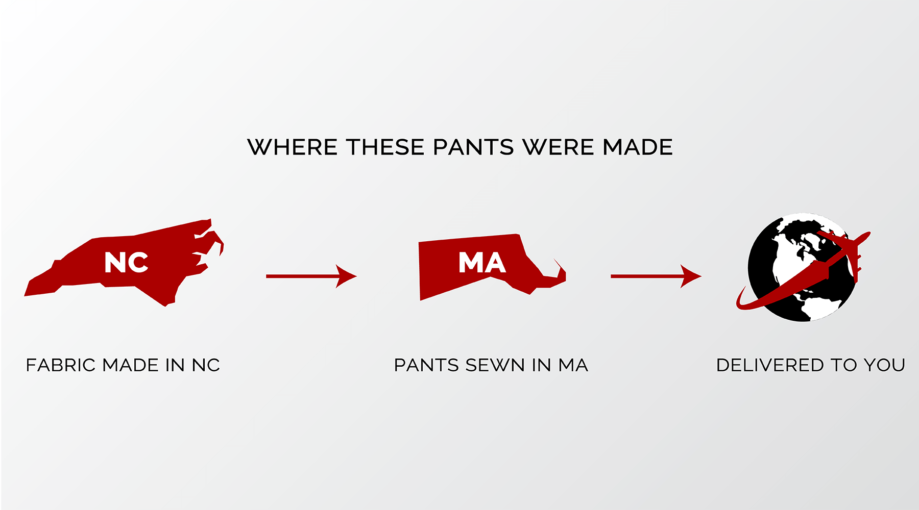 Where these pants were made | 1620 Workwear | Made in the USA