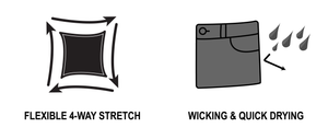 Flexible Stretch | Wicking and Quick Drying | 1620 Workwear, Inc.