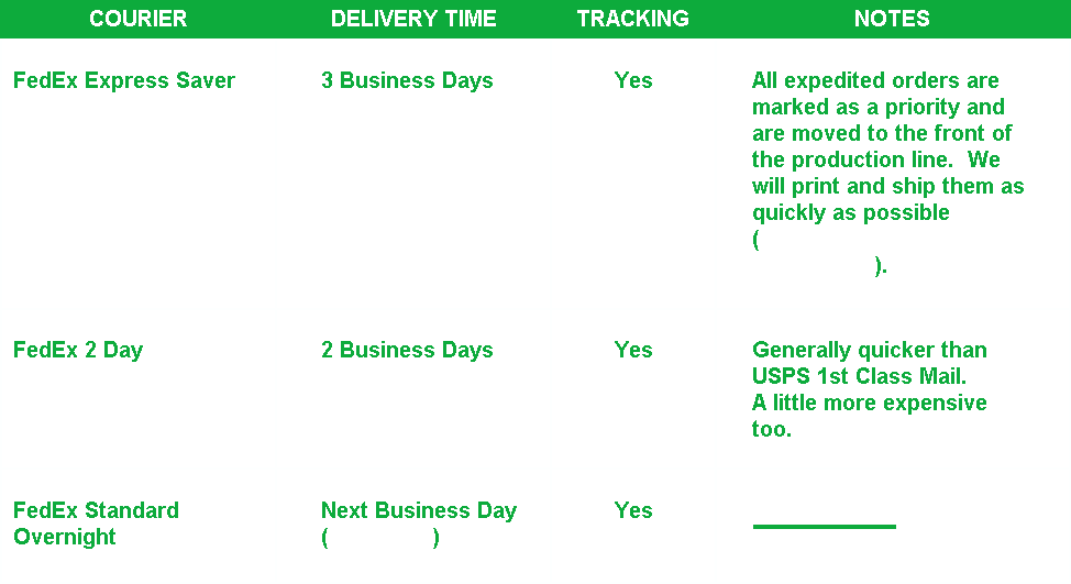 Domestic - Expedited Shipping Times