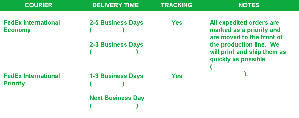 International - Expedited Shipping Times