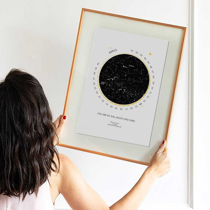 birthday star map with date circle