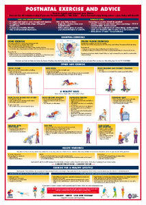 Postnatal Exercise and Advice Chart