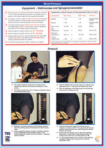 Blood Pressure Assessment Chart