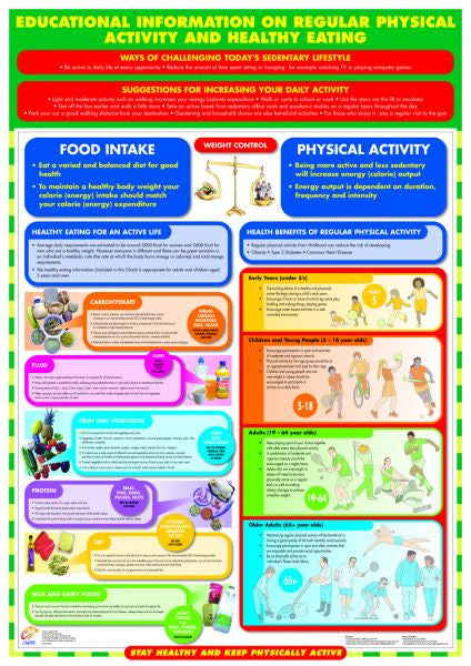 Nutrition And Exercise Chart
