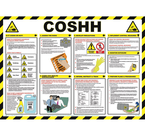 COSHH Safety Poster