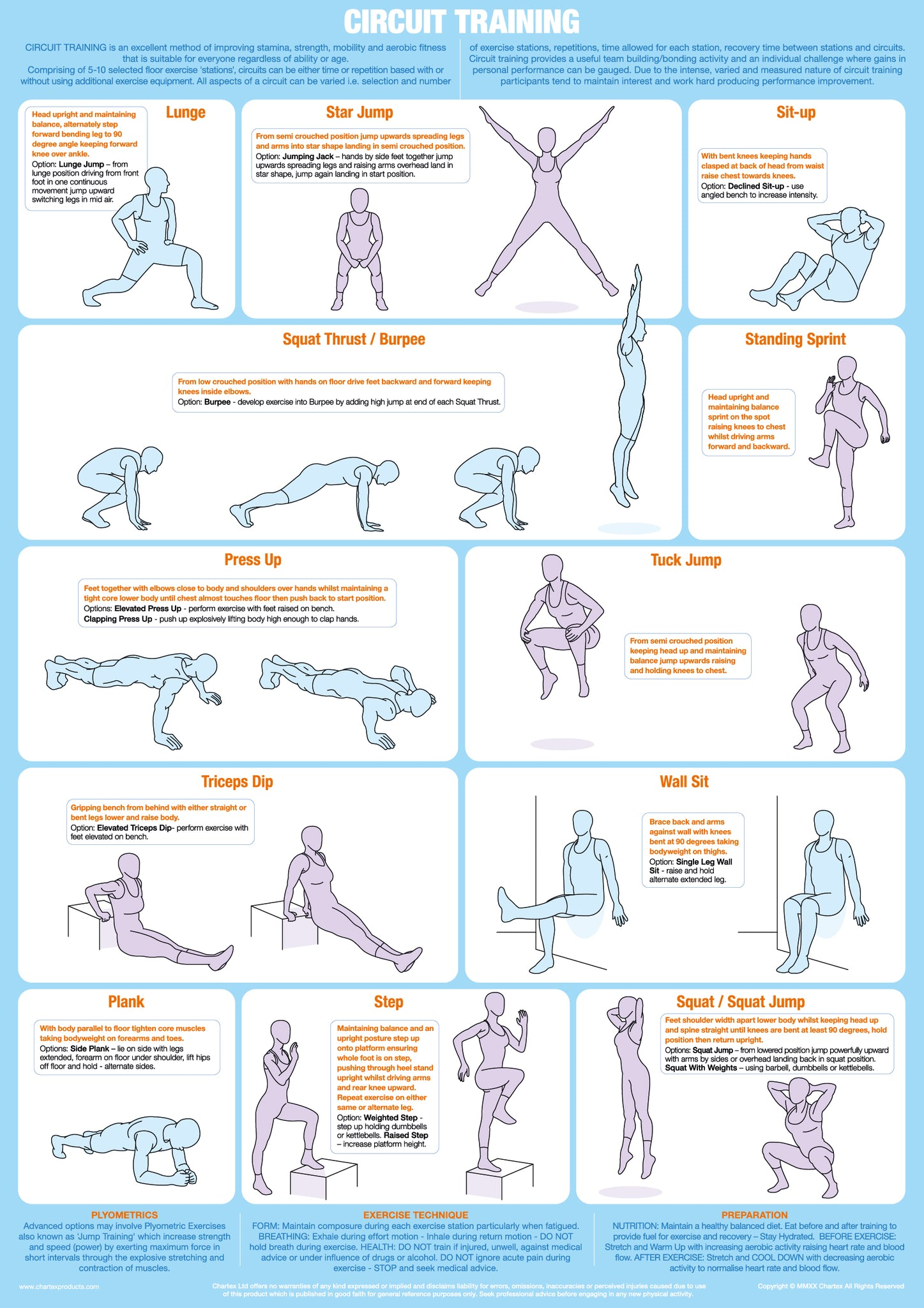 Circuit Training Exercise Chart