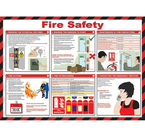 Fire Safety Poster - Chartex Ltd