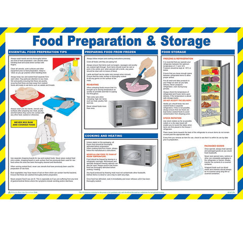 Food Preparation & Storage Safety Poster