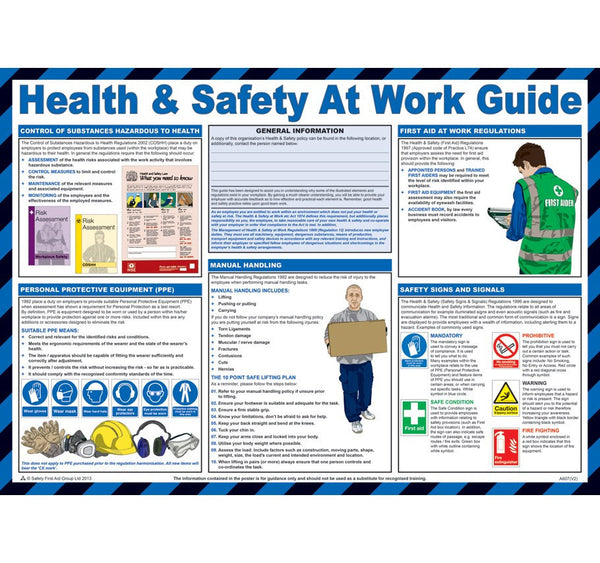 Health & Safety at Work Guide Poster