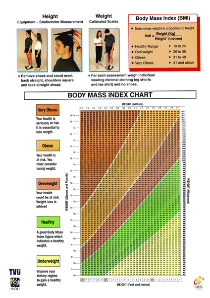 Height And Weight Measurement Chart