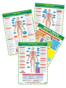 Personal Health Charts - Set of 4