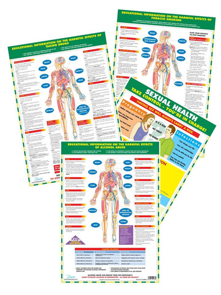 Health And wellbeing Charts - Set of 4