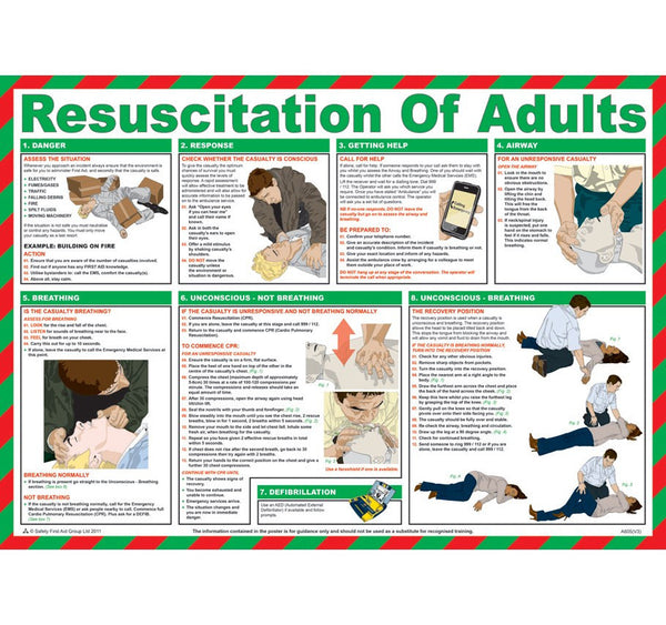 Resusitation Of Adults