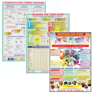 Sports Training Charts - Set of 3