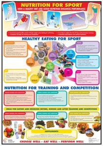Healthy Eating Sport Chart