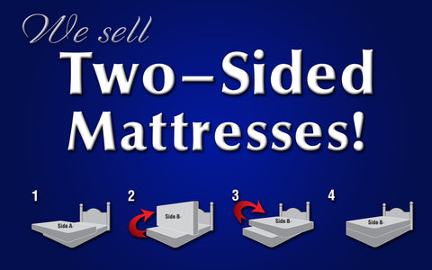 Double Sided Mattresses At Roanoke Mattress
