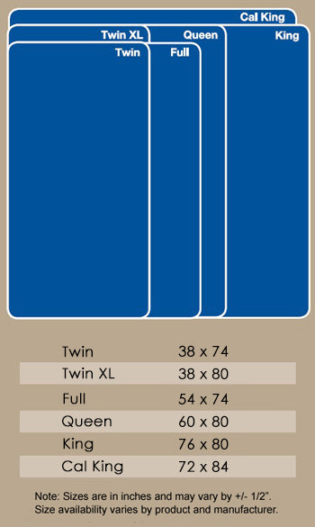 Mattress Size Chart, Roanoke Mattress