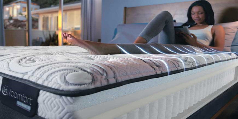 Roanoke Mattress Store, 2811 Williamson Road Suite B, Roanoke, VA 24012 Made To Order Mattress