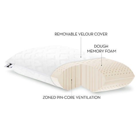 Malouf Zoned Dough® Pillow - Roanoke Mattress - 1