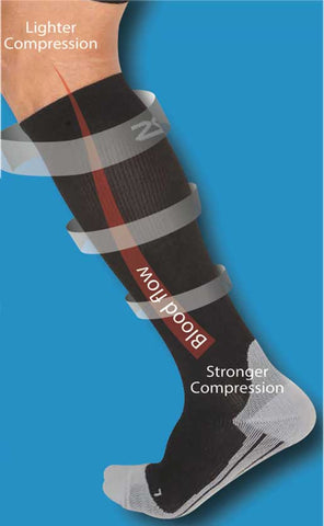 compression-socks-improve-circulation