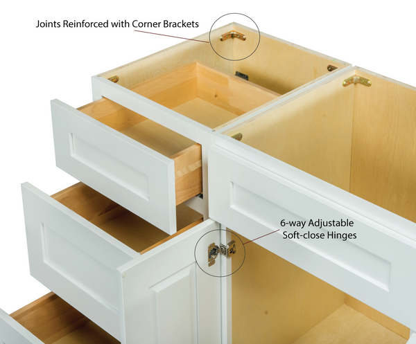 Soft-close Hinges and Reinforced Joints