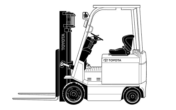 How a Forklift Works