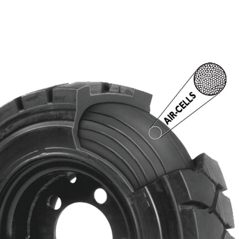 Soft Core Air-Cell Tire Insert - Forklift Training Safety Products