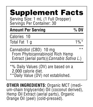 THC-Free-10MG-Supplement-Panel