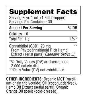 THC-Free-20mg-Supplement-Panel