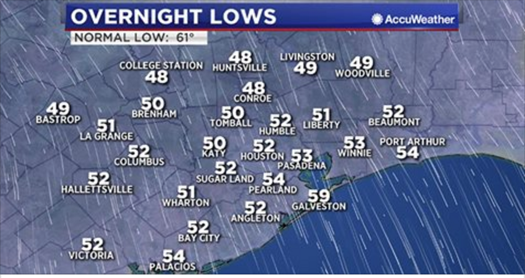 COLD FRONT BARRELING TOWARD HOUSTON COULD BRING TEMPERATURES IN THE 40S